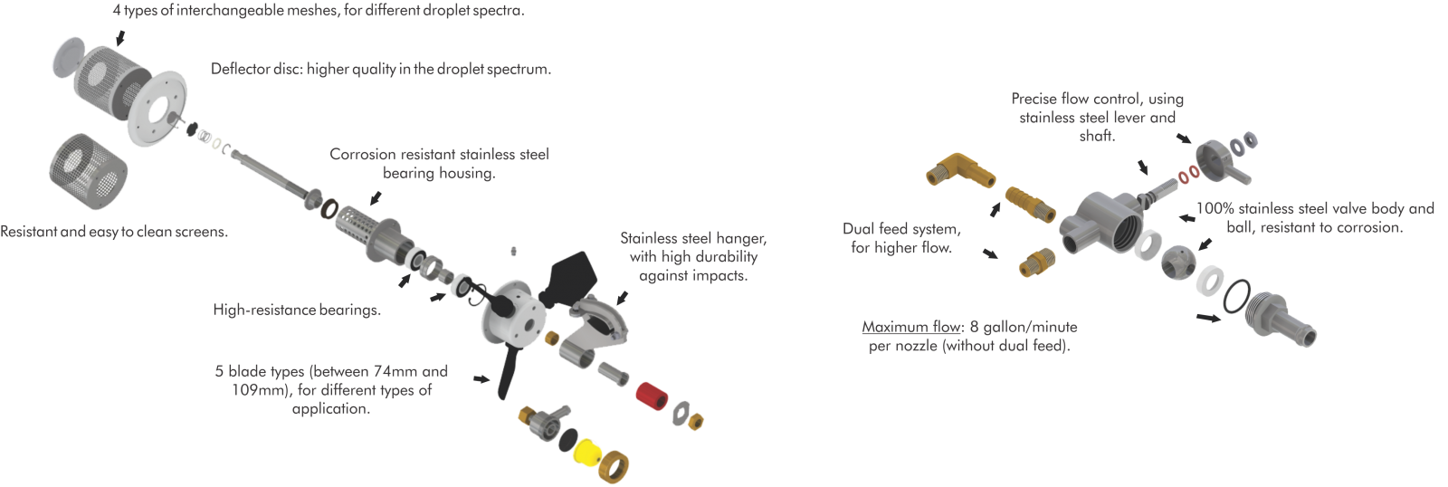 Zanoni Rotary Atomizers